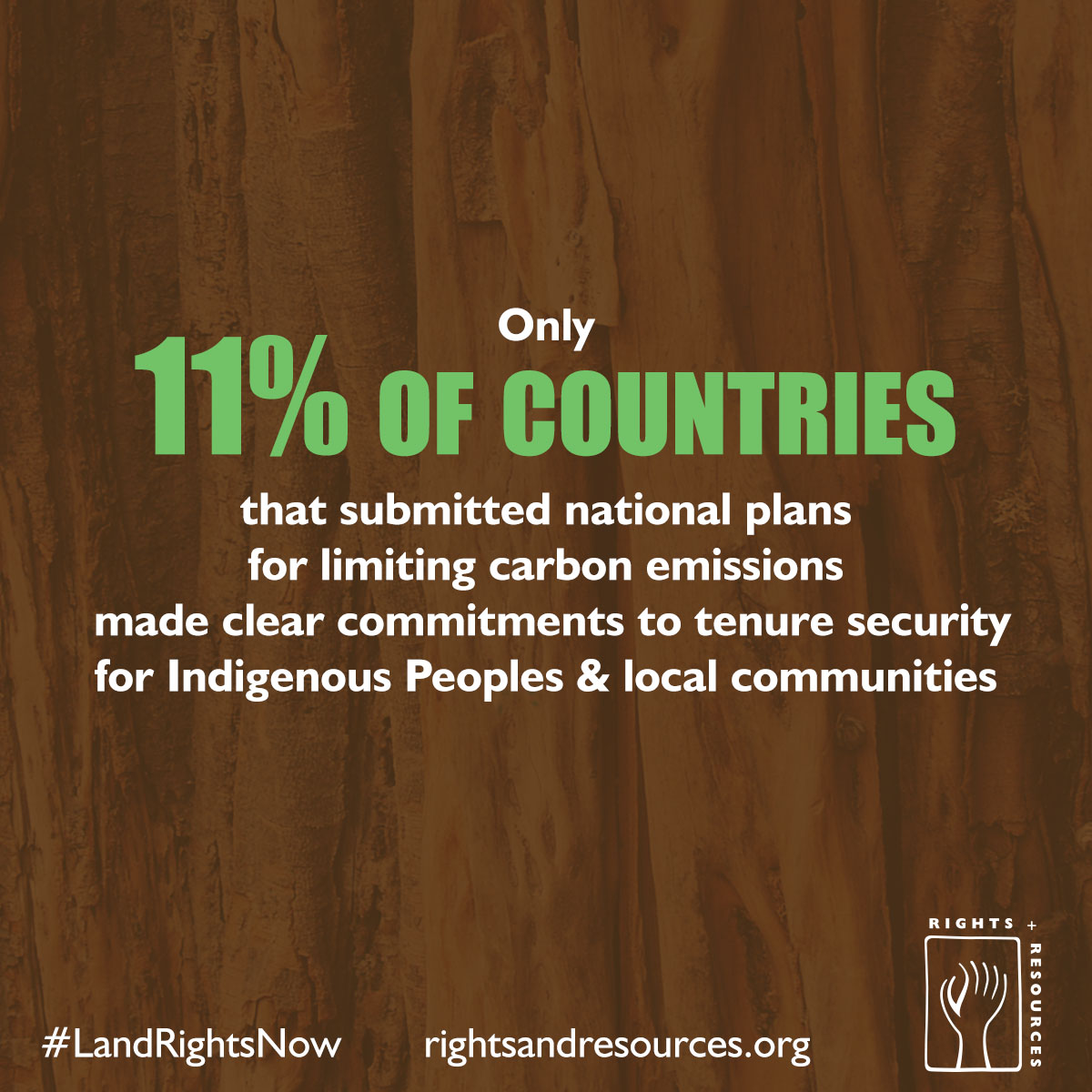 RRI Analysis | Indigenous Peoples & Local Community Tenure in the INDCs: Status and Recommendations | 11% of countries clearly committed to community tenure rights as climate change mitigation strategy