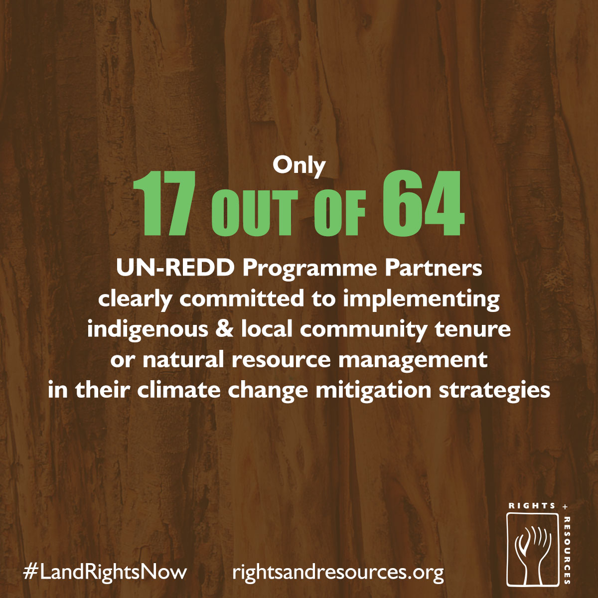 RRI Analysis | Indigenous Peoples & Local Community Tenure in the INDCs: Status and Recommendations | 17 out of 64 UN-REDD Programme Partners clearly committed to community tenure rights as climate change mitigation strategy